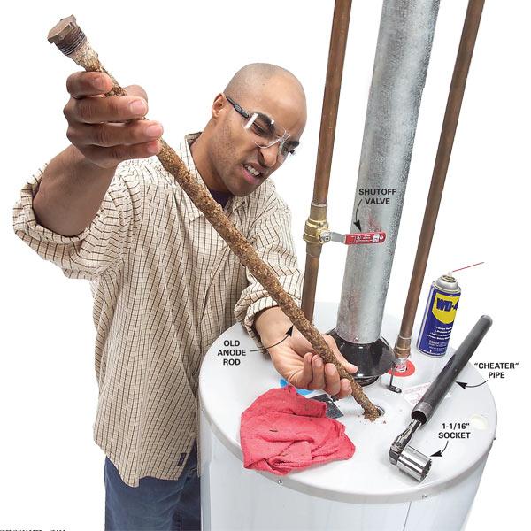 Ремонт водонагревателей термекс фото